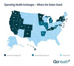 Operating exchanges