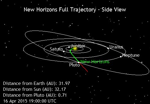 New Horizons sends color image of Pluto, Charon as it ...