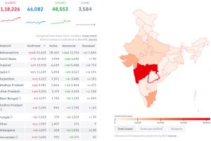 Covid19india.org aggregates data from every part of India.